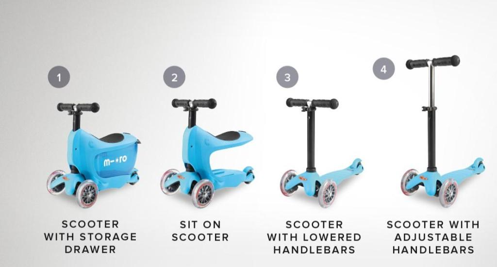 3-wheele-scores2